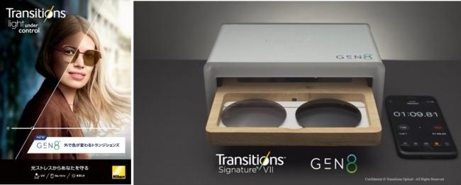 レンズの色が変わる調光レンズ「トランジションズ GEN8」