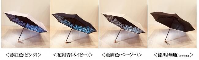 ファンケルオリジナルの高機能日傘