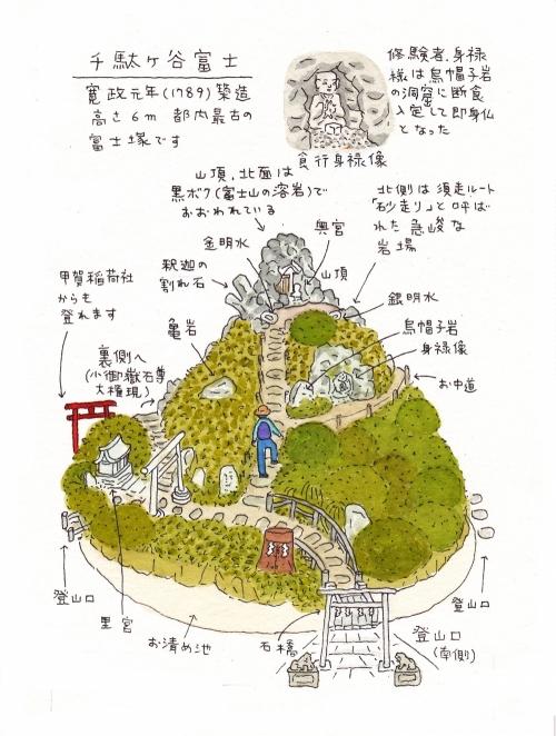 [4]登山記念の御朱印も! 千駄ヶ谷富士/渋谷区千駄ヶ谷