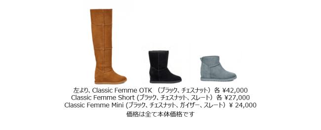 Classic Femmeコレクション by UGG