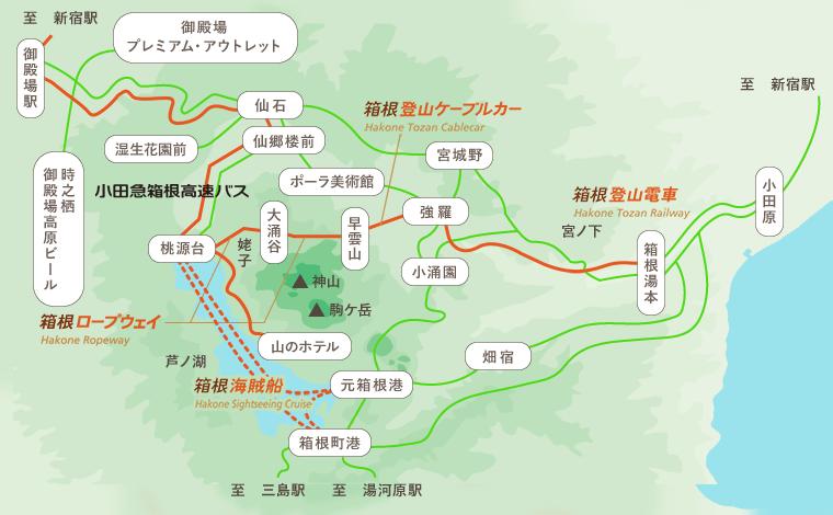 箱根ゴールデンコースとは